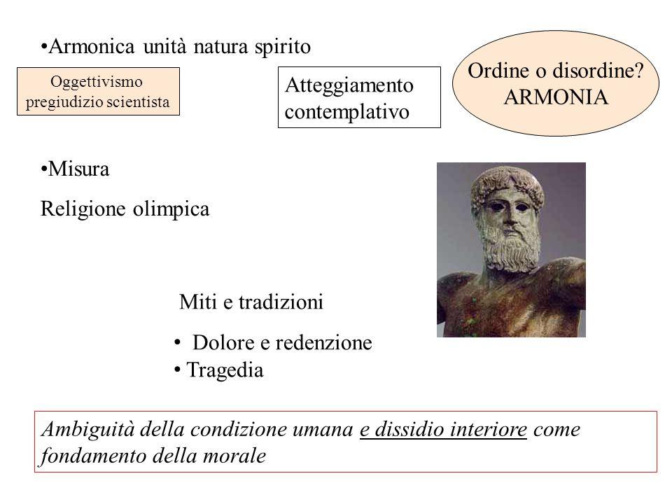 G.Bruno Trovare vestigio del primo principio e causa..