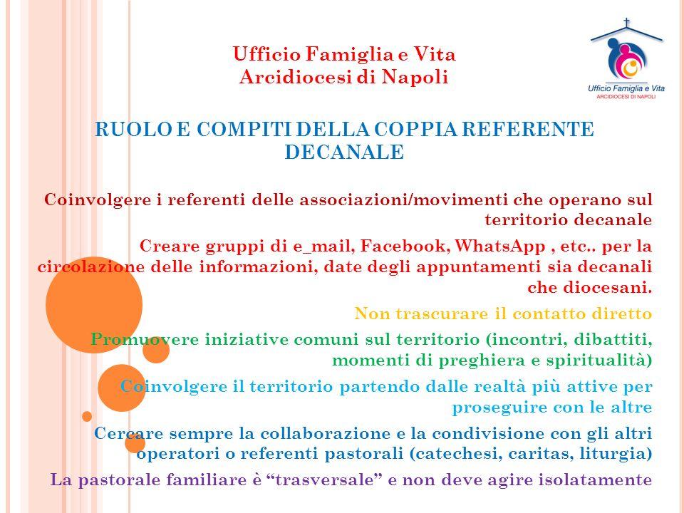 Ufficio Famiglia e Vita Arcidiocesi di Napoli RUOLO E COMPITI DELLA COPPIA REFERENTE DECANALE Coinvolgere i referenti delle associazioni/movimenti che operano sul territorio decanale Creare gruppi di e_mail, Facebook, WhatsApp, etc..