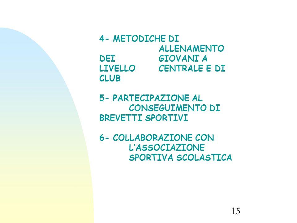 15 4- METODICHE DI ALLENAMENTO DEI GIOVANI A LIVELLO CENTRALE E DI CLUB 5- PARTECIPAZIONE AL CONSEGUIMENTO DI BREVETTI SPORTIVI 6- COLLABORAZIONE CON L'ASSOCIAZIONE SPORTIVA SCOLASTICA