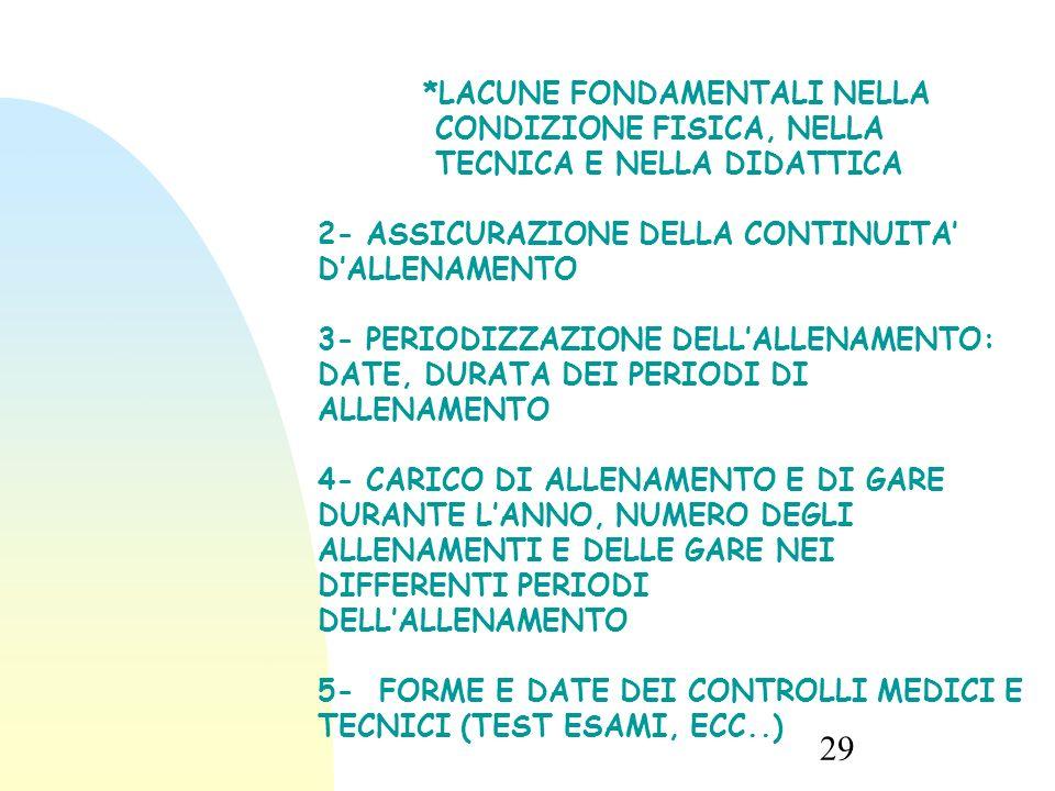 29 *LACUNE FONDAMENTALI NELLA CONDIZIONE FISICA, NELLA TECNICA E NELLA DIDATTICA 2- ASSICURAZIONE DELLA CONTINUITA' D'ALLENAMENTO 3- PERIODIZZAZIONE DELL'ALLENAMENTO: DATE, DURATA DEI PERIODI DI ALLENAMENTO 4- CARICO DI ALLENAMENTO E DI GARE DURANTE L'ANNO, NUMERO DEGLI ALLENAMENTI E DELLE GARE NEI DIFFERENTI PERIODI DELL'ALLENAMENTO 5- FORME E DATE DEI CONTROLLI MEDICI E TECNICI (TEST ESAMI, ECC..)