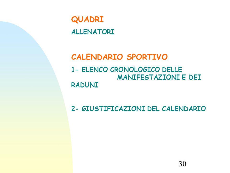30 QUADRI ALLENATORI CALENDARIO SPORTIVO 1- ELENCO CRONOLOGICO DELLE MANIFESTAZIONI E DEI RADUNI 2- GIUSTIFICAZIONI DEL CALENDARIO