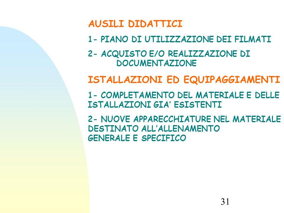 31 AUSILI DIDATTICI 1- PIANO DI UTILIZZAZIONE DEI FILMATI 2- ACQUISTO E/O REALIZZAZIONE DI DOCUMENTAZIONE ISTALLAZIONI ED EQUIPAGGIAMENTI 1- COMPLETAMENTO DEL MATERIALE E DELLE ISTALLAZIONI GIA' ESISTENTI 2- NUOVE APPARECCHIATURE NEL MATERIALE DESTINATO ALL'ALLENAMENTO GENERALE E SPECIFICO