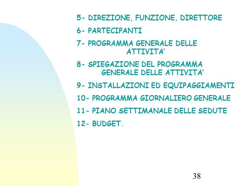 38 5- DIREZIONE, FUNZIONE, DIRETTORE 6- PARTECIPANTI 7- PROGRAMMA GENERALE DELLE ATTIVITA' 8- SPIEGAZIONE DEL PROGRAMMA GENERALE DELLE ATTIVITA' 9- INSTALLAZIONI ED EQUIPAGGIAMENTI 10- PROGRAMMA GIORNALIERO GENERALE 11- PIANO SETTIMANALE DELLE SEDUTE 12- BUDGET.