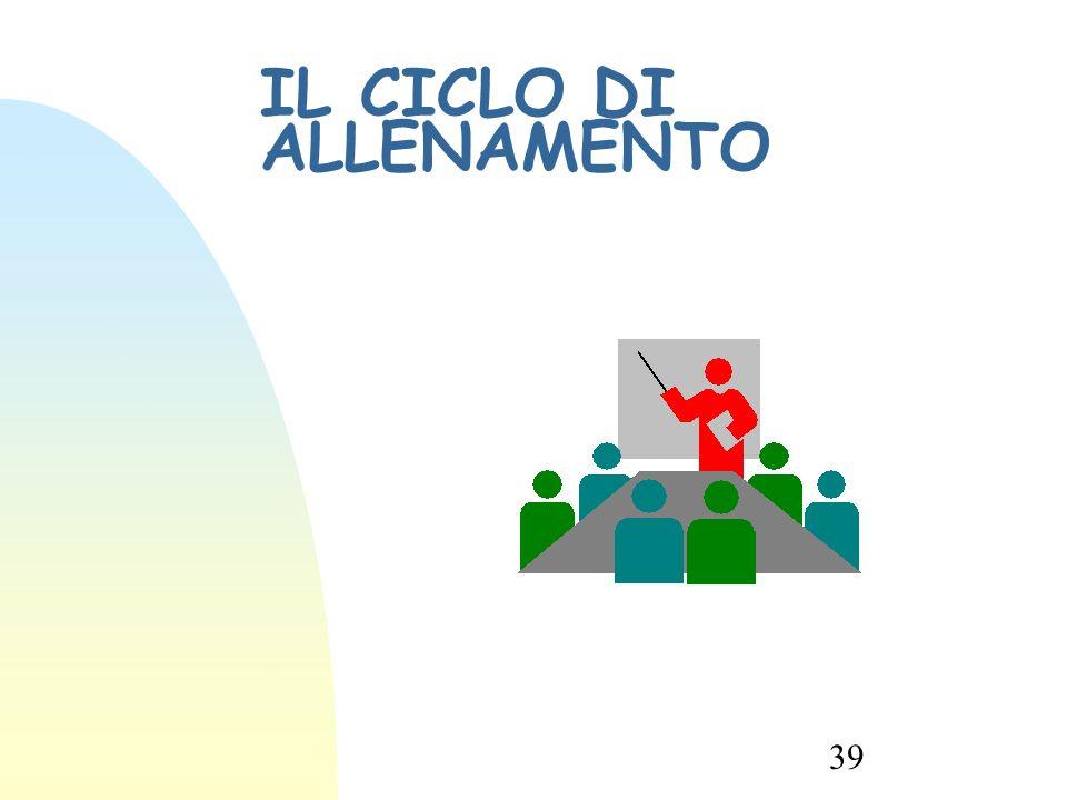 39 IL CICLO DI ALLENAMENTO