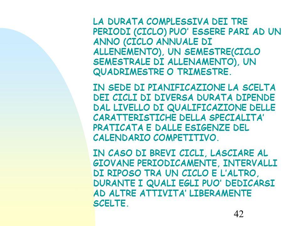 42 LA DURATA COMPLESSIVA DEI TRE PERIODI (CICLO) PUO' ESSERE PARI AD UN ANNO (CICLO ANNUALE DI ALLENEMENTO), UN SEMESTRE(CICLO SEMESTRALE DI ALLENAMENTO), UN QUADRIMESTRE O TRIMESTRE.
