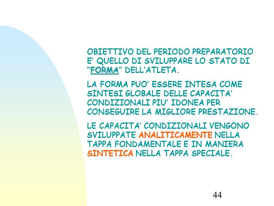 44 FORMA OBIETTIVO DEL PERIODO PREPARATORIO E' QUELLO DI SVILUPPARE LO STATO DI FORMA DELL'ATLETA.