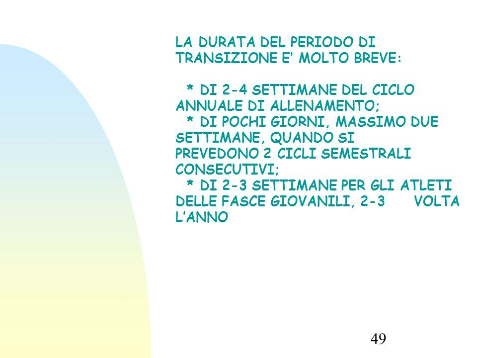 49 LA DURATA DEL PERIODO DI TRANSIZIONE E' MOLTO BREVE: * DI 2-4 SETTIMANE DEL CICLO ANNUALE DI ALLENAMENTO; * DI POCHI GIORNI, MASSIMO DUE SETTIMANE, QUANDO SI PREVEDONO 2 CICLI SEMESTRALI CONSECUTIVI; * DI 2-3 SETTIMANE PER GLI ATLETI DELLE FASCE GIOVANILI, 2-3 VOLTA L'ANNO