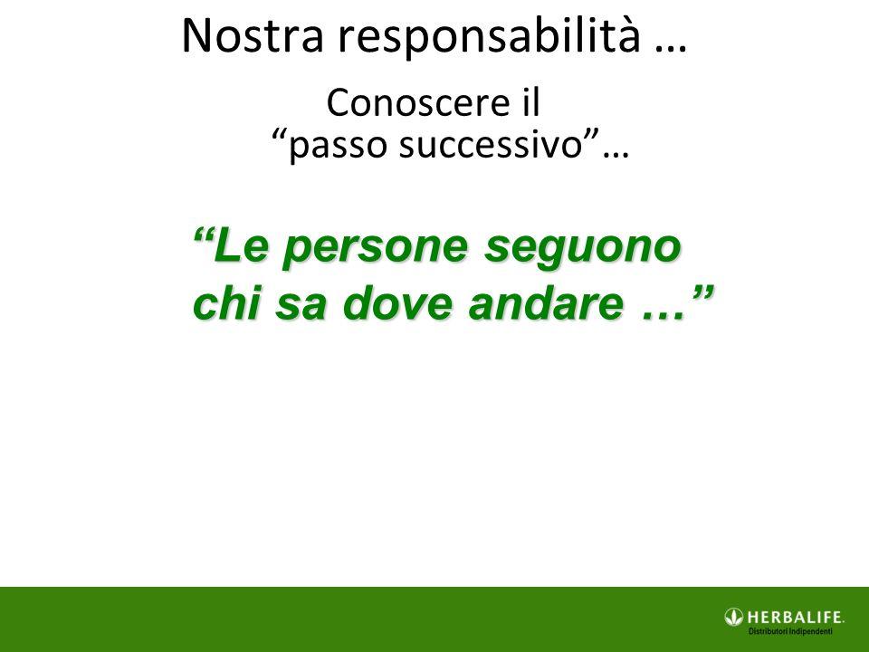 """Nostra responsabilità … Conoscere il """"passo successivo""""… """"Le persone seguono chi sa dove andare …"""""""