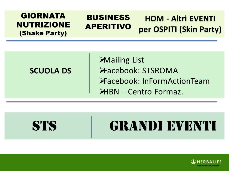 SCUOLA DS  Mailing List  Facebook: STSROMA  Facebook: InFormActionTeam  HBN – Centro Formaz. GIORNATA NUTRIZIONE (Shake Party) BUSINESS APERITIVO