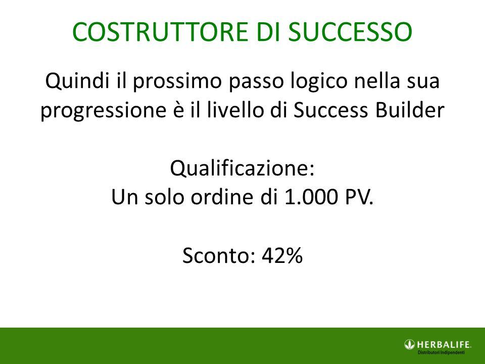 COSTRUTTORE DI SUCCESSO Quindi il prossimo passo logico nella sua progressione è il livello di Success Builder Qualificazione: Un solo ordine di 1.000