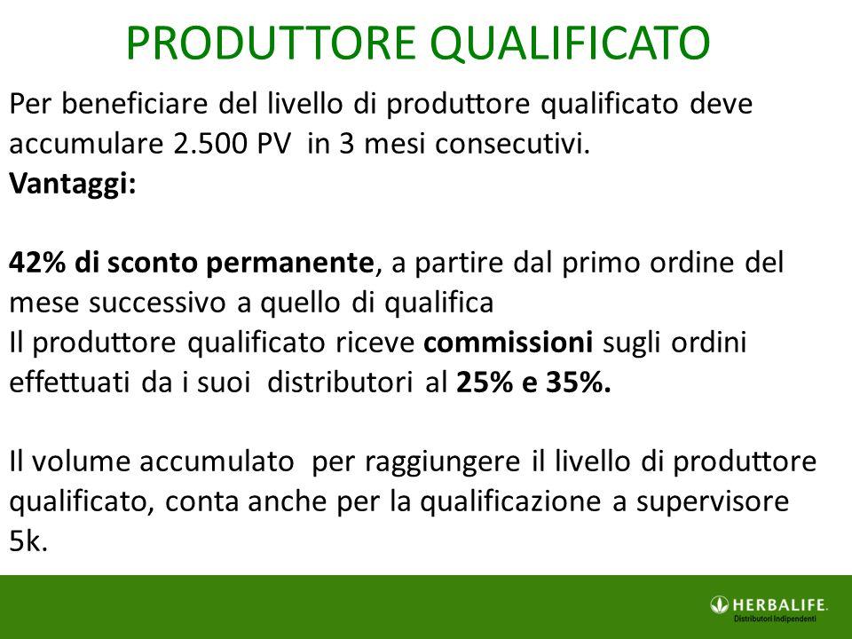 Per beneficiare del livello di produttore qualificato deve accumulare 2.500 PV in 3 mesi consecutivi. Vantaggi: 42% di sconto permanente, a partire da