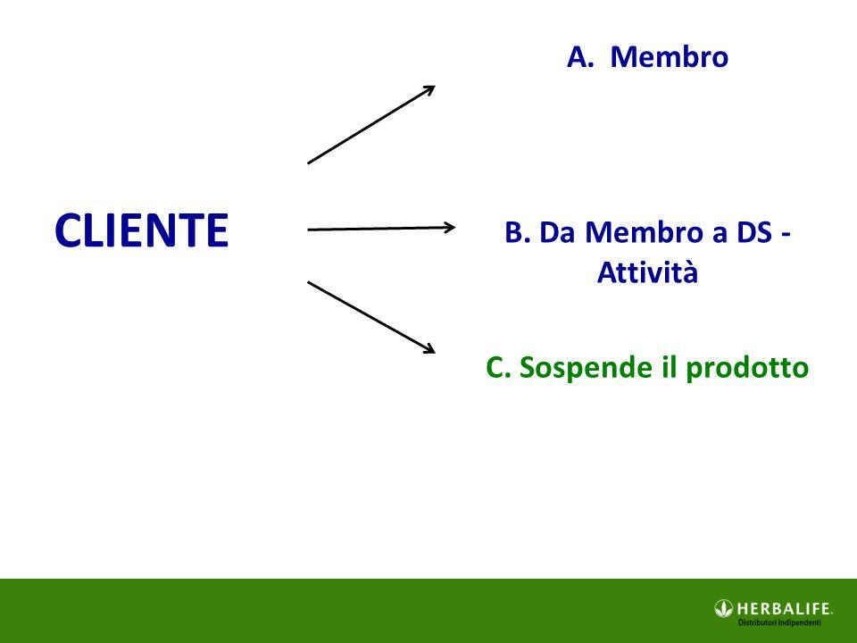 CLIENTE A.Membro B. Da Membro a DS - Attività C. Sospende il prodotto