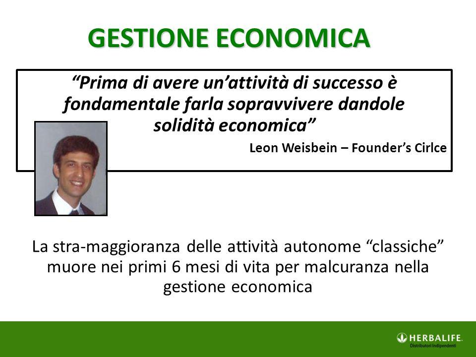 """GESTIONE ECONOMICA """"Prima di avere un'attività di successo è fondamentale farla sopravvivere dandole solidità economica"""" Leon Weisbein – Founder's Cir"""