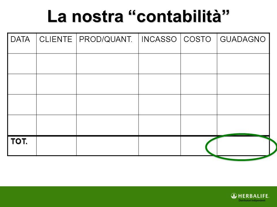 """La nostra """"contabilità"""" DATACLIENTEPROD/QUANT.INCASSOCOSTOGUADAGNOTOT."""