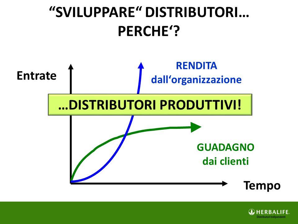 -HLPOMEZIA- Differenza tra Volume Personale e Volume di Organizzazione