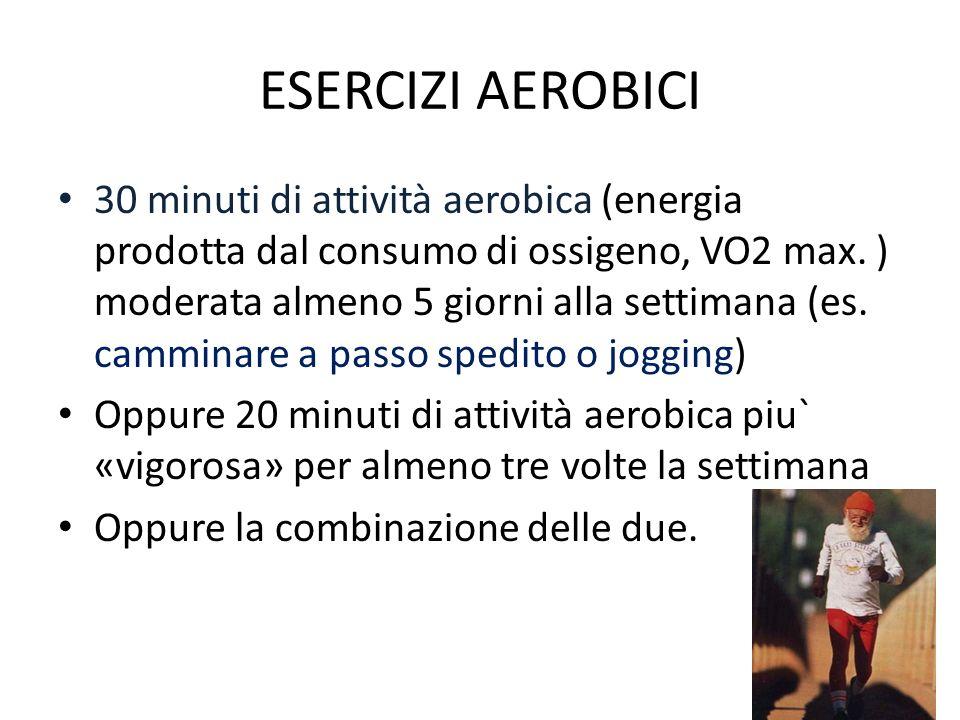 ESERCIZI AEROBICI 30 minuti di attività aerobica (energia prodotta dal consumo di ossigeno, VO2 max. ) moderata almeno 5 giorni alla settimana (es. ca