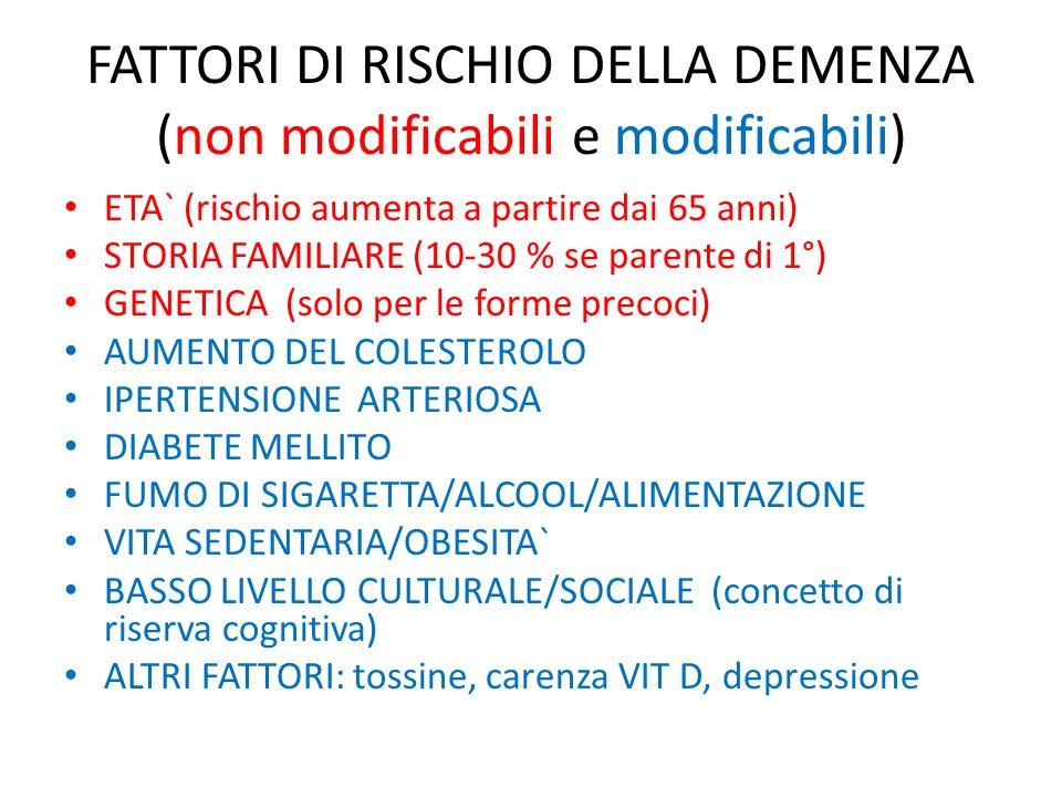 FATTORI DI RISCHIO DELLA DEMENZA (non modificabili e modificabili) ETA` (rischio aumenta a partire dai 65 anni) STORIA FAMILIARE (10-30 % se parente d
