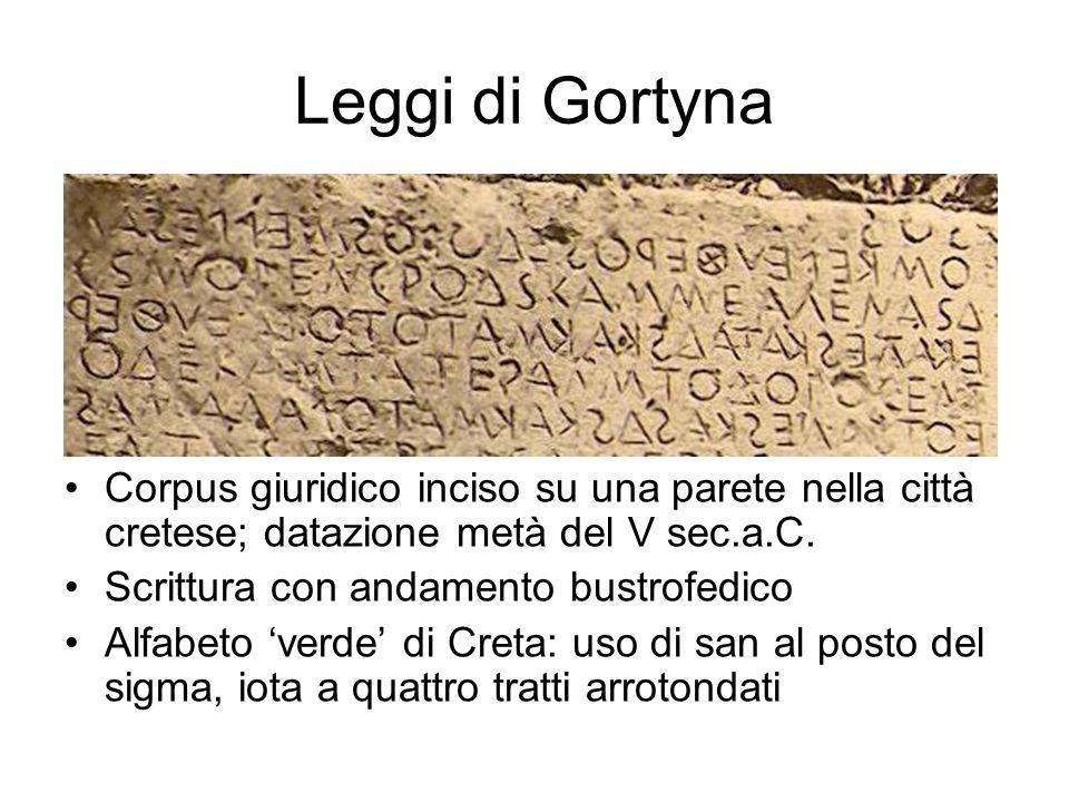 Leggi di Gortyna Corpus giuridico inciso su una parete nella città cretese; datazione metà del V sec.a.C. Scrittura con andamento bustrofedico Alfabet