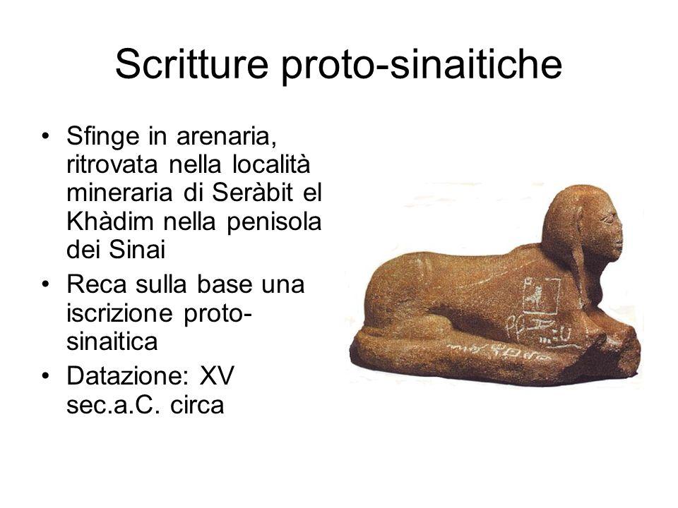Iscrizione dalla necropoli dell'Osteria dell'Osa 830-770 a.C Iscrizione graffita su un vaso di produzione locale È composta di 5 lettere Da leggersi forse 'eulin' Significato incerto