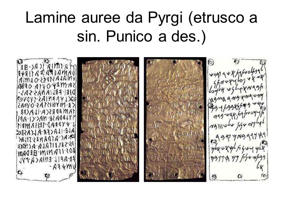 Lamine auree da Pyrgi (etrusco a sin. Punico a des.)