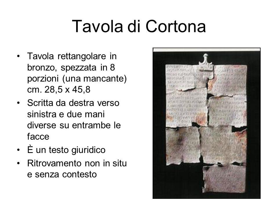 Tavola di Cortona Tavola rettangolare in bronzo, spezzata in 8 porzioni (una mancante) cm. 28,5 x 45,8 Scritta da destra verso sinistra e due mani div
