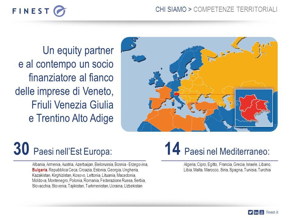 WHO WE ARE > LA COMPAGINE SOCIETARIA E I NOSTRI NUMERI Un Team di Soci in grado di rispondere alle esigenze delle imprese del Nord Est FRIULIA SPA 73% BANCHE 1% PROVINCIA DI TRENTO 1% REGIONE VENETO 13% SIMEST S.P.A 4% VENETO SVILUPPO S.P.A 8% Ammontare impegnato dalla costruzione - 279,4 € mln* Paesi di intervento per ammontare impegnato: Principali settori per ammontare impegnato: *al 30.06.2015