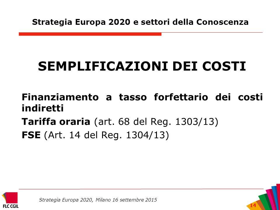 Strategia Europa 2020 e settori della Conoscenza SEMPLIFICAZIONI DEI COSTI Finanziamento a tasso forfettario dei costi indiretti Tariffa oraria (art.
