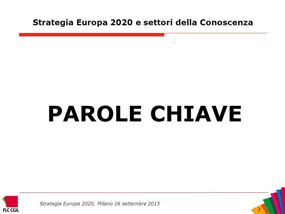 Strategia Europa 2020, Milano 16 settembre 2015 2 Strategia Europa 2020 e settori della Conoscenza PAROLE CHIAVE
