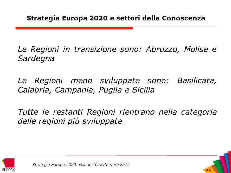 Strategia Europa 2020 e settori della Conoscenza Le Regioni in transizione sono: Abruzzo, Molise e Sardegna Le Regioni meno sviluppate sono: Basilicata, Calabria, Campania, Puglia e Sicilia Tutte le restanti Regioni rientrano nella categoria delle regioni più sviluppate Strategia Europa 2020, Milano 16 settembre 2015 21