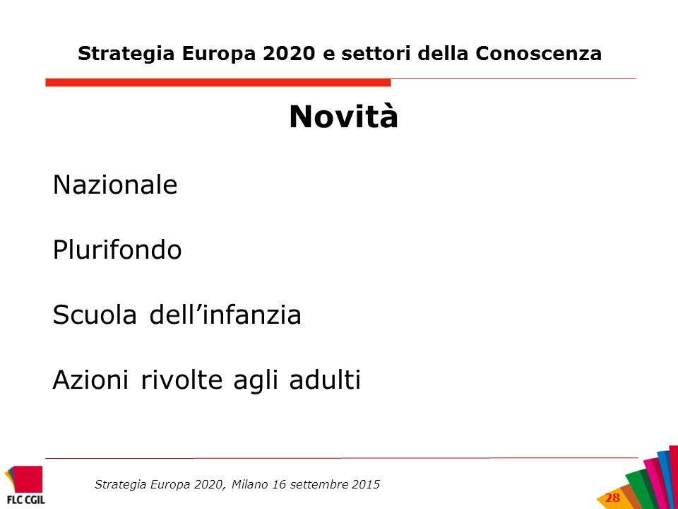 Strategia Europa 2020 e settori della Conoscenza Novità Nazionale Plurifondo Scuola dell'infanzia Azioni rivolte agli adulti Strategia Europa 2020, Milano 16 settembre 2015 28