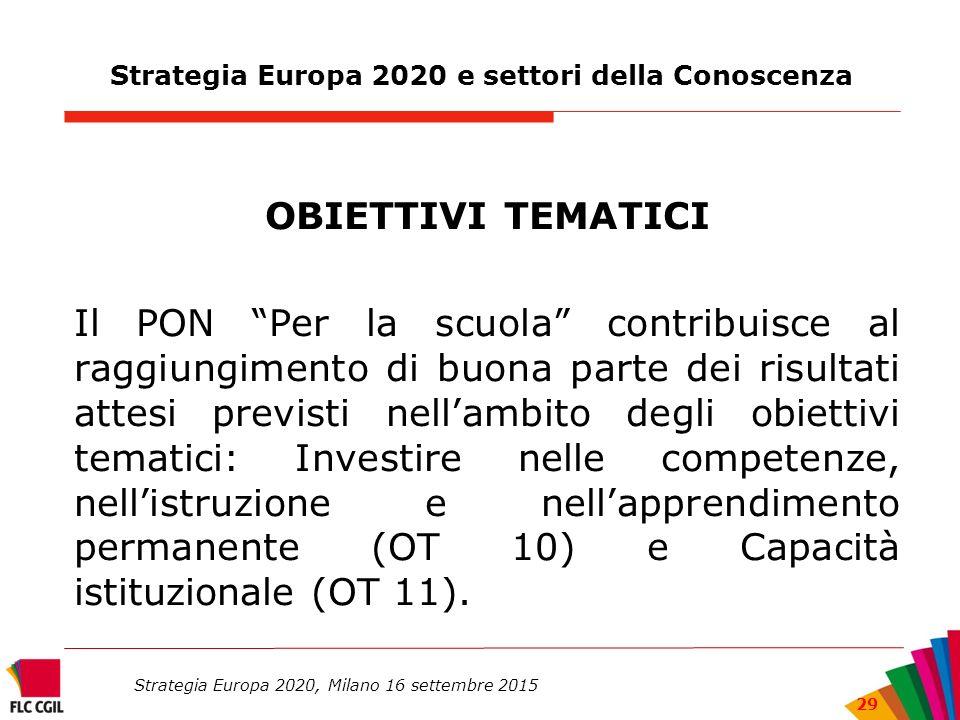 Strategia Europa 2020 e settori della Conoscenza OBIETTIVI TEMATICI Il PON Per la scuola contribuisce al raggiungimento di buona parte dei risultati attesi previsti nell'ambito degli obiettivi tematici: Investire nelle competenze, nell'istruzione e nell'apprendimento permanente (OT 10) e Capacità istituzionale (OT 11).