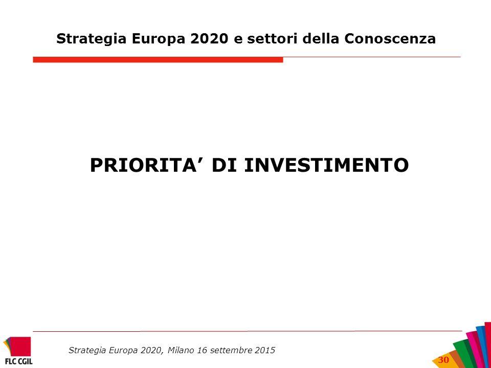 Strategia Europa 2020 e settori della Conoscenza PRIORITA' DI INVESTIMENTO Strategia Europa 2020, Milano 16 settembre 2015 30