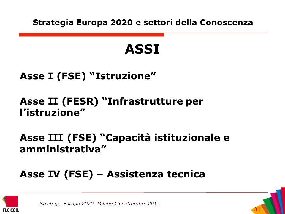 Strategia Europa 2020 e settori della Conoscenza ASSI Asse I (FSE) Istruzione Asse II (FESR) Infrastrutture per l'istruzione Asse III (FSE) Capacità istituzionale e amministrativa Asse IV (FSE) – Assistenza tecnica Strategia Europa 2020, Milano 16 settembre 2015 31