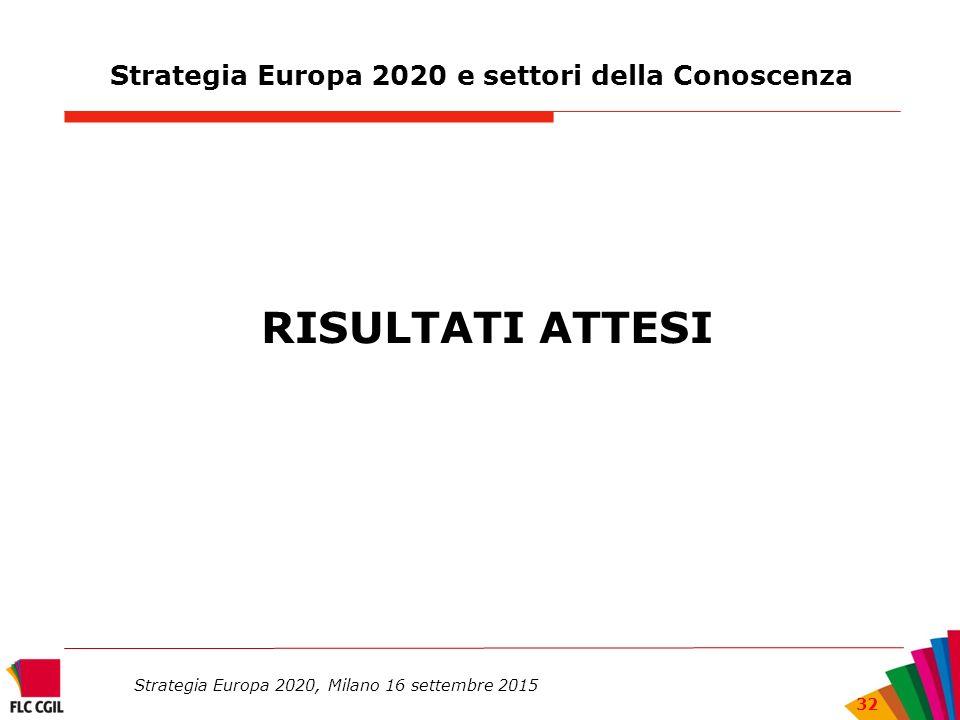 Strategia Europa 2020 e settori della Conoscenza RISULTATI ATTESI Strategia Europa 2020, Milano 16 settembre 2015 32