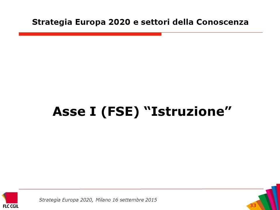 Strategia Europa 2020 e settori della Conoscenza Asse I (FSE) Istruzione Strategia Europa 2020, Milano 16 settembre 2015 33