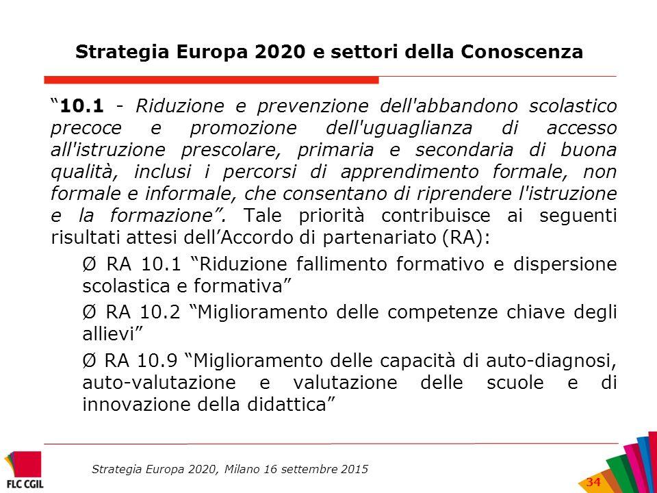 Strategia Europa 2020 e settori della Conoscenza 10.1 - Riduzione e prevenzione dell abbandono scolastico precoce e promozione dell uguaglianza di accesso all istruzione prescolare, primaria e secondaria di buona qualità, inclusi i percorsi di apprendimento formale, non formale e informale, che consentano di riprendere l istruzione e la formazione .