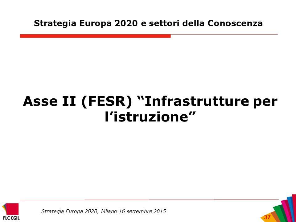 Strategia Europa 2020 e settori della Conoscenza Asse II (FESR) Infrastrutture per l'istruzione Strategia Europa 2020, Milano 16 settembre 2015 37