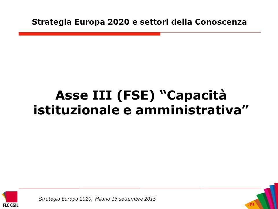 Strategia Europa 2020 e settori della Conoscenza Asse III (FSE) Capacità istituzionale e amministrativa Strategia Europa 2020, Milano 16 settembre 2015 39