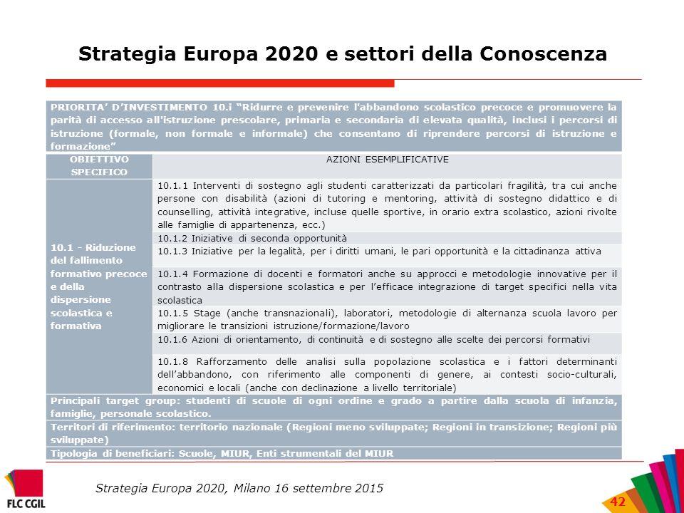 Strategia Europa 2020 e settori della Conoscenza PRIORITA' D'INVESTIMENTO 10.i Ridurre e prevenire l abbandono scolastico precoce e promuovere la parità di accesso all istruzione prescolare, primaria e secondaria di elevata qualità, inclusi i percorsi di istruzione (formale, non formale e informale) che consentano di riprendere percorsi di istruzione e formazione OBIETTIVO SPECIFICO AZIONI ESEMPLIFICATIVE 10.1 - Riduzione del fallimento formativo precoce e della dispersione scolastica e formativa 10.1.1 Interventi di sostegno agli studenti caratterizzati da particolari fragilità, tra cui anche persone con disabilità (azioni di tutoring e mentoring, attività di sostegno didattico e di counselling, attività integrative, incluse quelle sportive, in orario extra scolastico, azioni rivolte alle famiglie di appartenenza, ecc.) 10.1.2 Iniziative di seconda opportunità 10.1.3 Iniziative per la legalità, per i diritti umani, le pari opportunità e la cittadinanza attiva 10.1.4 Formazione di docenti e formatori anche su approcci e metodologie innovative per il contrasto alla dispersione scolastica e per l'efficace integrazione di target specifici nella vita scolastica 10.1.5 Stage (anche transnazionali), laboratori, metodologie di alternanza scuola lavoro per migliorare le transizioni istruzione/formazione/lavoro 10.1.6 Azioni di orientamento, di continuità e di sostegno alle scelte dei percorsi formativi 10.1.8 Rafforzamento delle analisi sulla popolazione scolastica e i fattori determinanti dell'abbandono, con riferimento alle componenti di genere, ai contesti socio-culturali, economici e locali (anche con declinazione a livello territoriale) Principali target group: studenti di scuole di ogni ordine e grado a partire dalla scuola di infanzia, famiglie, personale scolastico.
