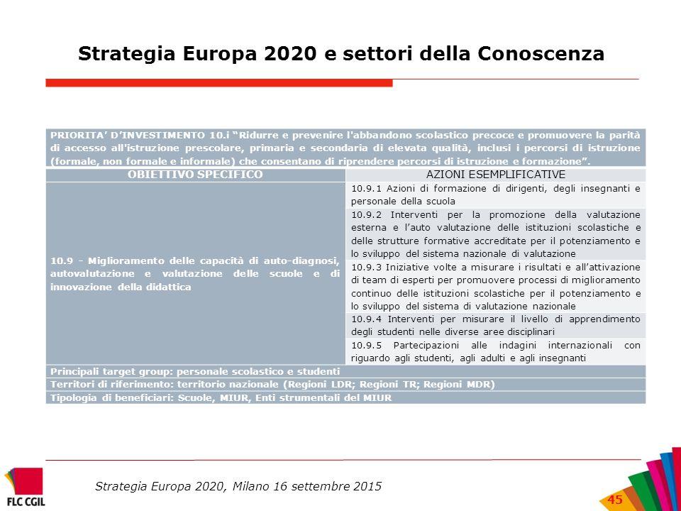 Strategia Europa 2020 e settori della Conoscenza PRIORITA' D'INVESTIMENTO 10.i Ridurre e prevenire l abbandono scolastico precoce e promuovere la parità di accesso all istruzione prescolare, primaria e secondaria di elevata qualità, inclusi i percorsi di istruzione (formale, non formale e informale) che consentano di riprendere percorsi di istruzione e formazione .