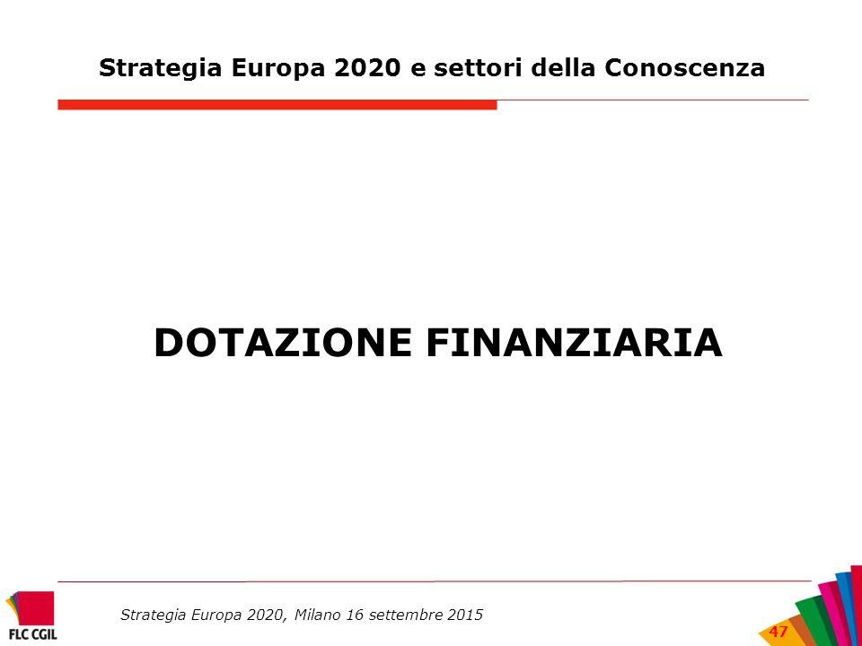 Strategia Europa 2020 e settori della Conoscenza DOTAZIONE FINANZIARIA Strategia Europa 2020, Milano 16 settembre 2015 47