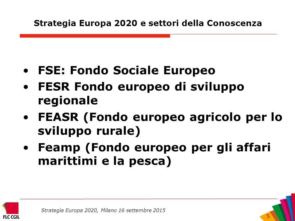 5 Strategia Europa 2020 e settori della Conoscenza FSE: Fondo Sociale Europeo FESR Fondo europeo di sviluppo regionale FEASR (Fondo europeo agricolo per lo sviluppo rurale) Feamp (Fondo europeo per gli affari marittimi e la pesca)