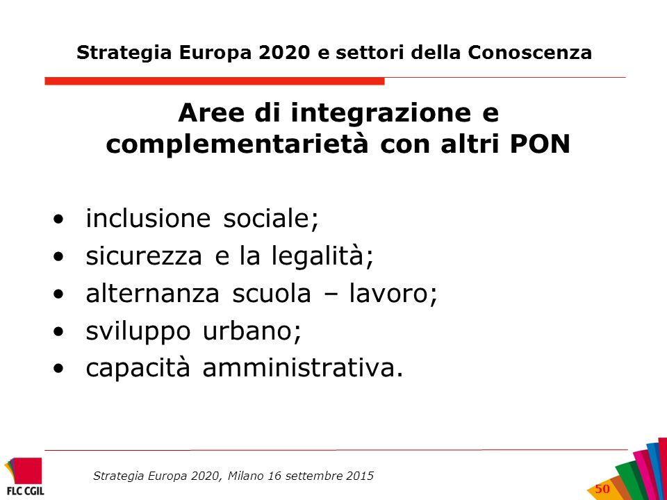 Strategia Europa 2020 e settori della Conoscenza Aree di integrazione e complementarietà con altri PON inclusione sociale; sicurezza e la legalità; alternanza scuola – lavoro; sviluppo urbano; capacità amministrativa.