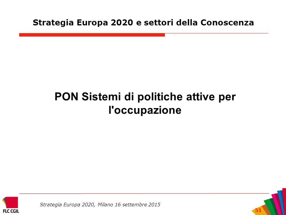 Strategia Europa 2020 e settori della Conoscenza PON Sistemi di politiche attive per l occupazione Strategia Europa 2020, Milano 16 settembre 2015 51