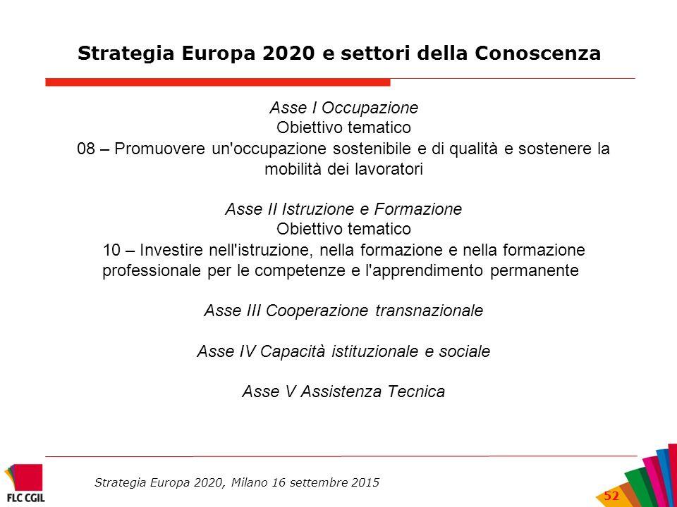 Strategia Europa 2020 e settori della Conoscenza Asse I Occupazione Obiettivo tematico 08 – Promuovere un occupazione sostenibile e di qualità e sostenere la mobilità dei lavoratori Asse II Istruzione e Formazione Obiettivo tematico 10 – Investire nell istruzione, nella formazione e nella formazione professionale per le competenze e l apprendimento permanente Asse III Cooperazione transnazionale Asse IV Capacità istituzionale e sociale Asse V Assistenza Tecnica Strategia Europa 2020, Milano 16 settembre 2015 52