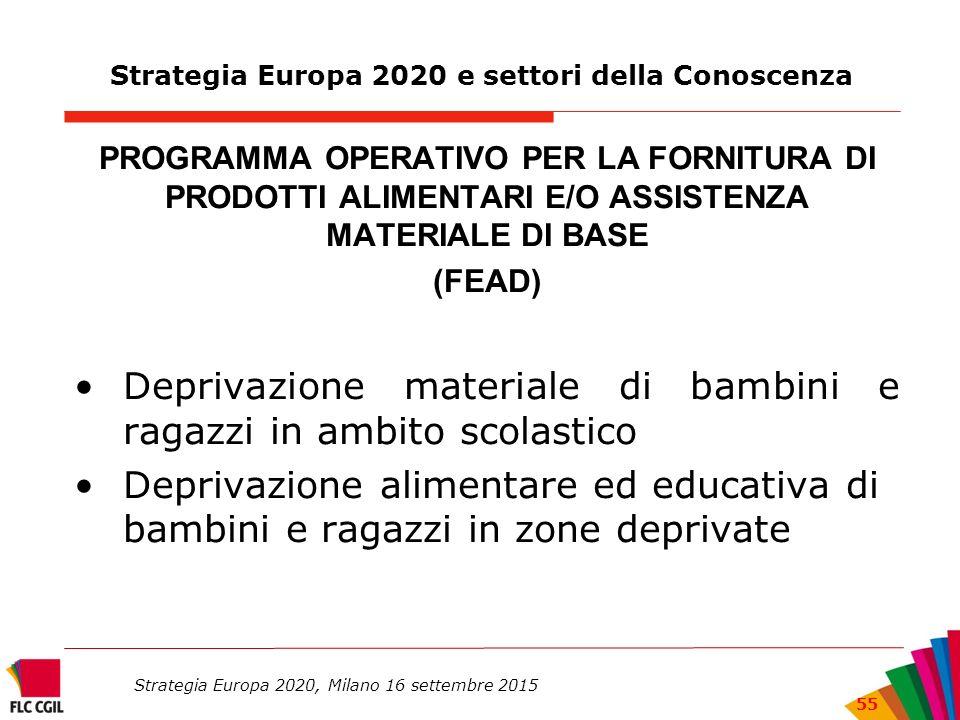 Strategia Europa 2020 e settori della Conoscenza PROGRAMMA OPERATIVO PER LA FORNITURA DI PRODOTTI ALIMENTARI E/O ASSISTENZA MATERIALE DI BASE (FEAD) Deprivazione materiale di bambini e ragazzi in ambito scolastico Deprivazione alimentare ed educativa di bambini e ragazzi in zone deprivate Strategia Europa 2020, Milano 16 settembre 2015 55
