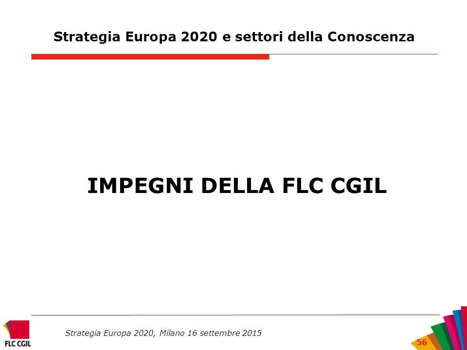 Strategia Europa 2020 e settori della Conoscenza IMPEGNI DELLA FLC CGIL Strategia Europa 2020, Milano 16 settembre 2015 56