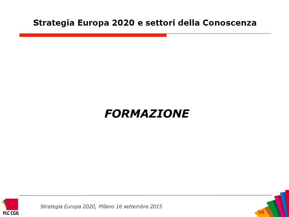 Strategia Europa 2020 e settori della Conoscenza FORMAZIONE Strategia Europa 2020, Milano 16 settembre 2015 59