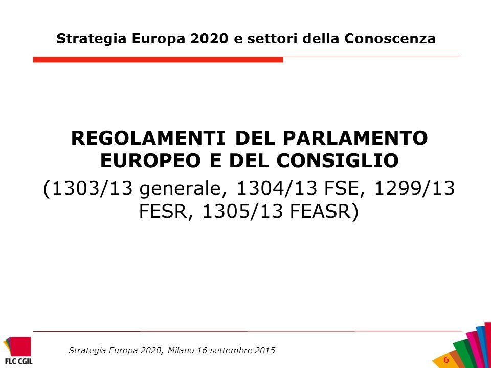 Strategia Europa 2020 e settori della Conoscenza REGOLAMENTI DEL PARLAMENTO EUROPEO E DEL CONSIGLIO (1303/13 generale, 1304/13 FSE, 1299/13 FESR, 1305/13 FEASR) Strategia Europa 2020, Milano 16 settembre 2015 6