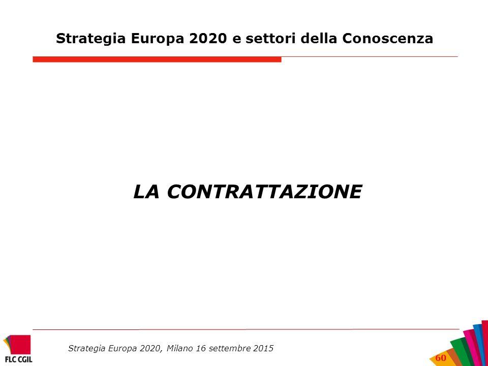 Strategia Europa 2020 e settori della Conoscenza LA CONTRATTAZIONE Strategia Europa 2020, Milano 16 settembre 2015 60